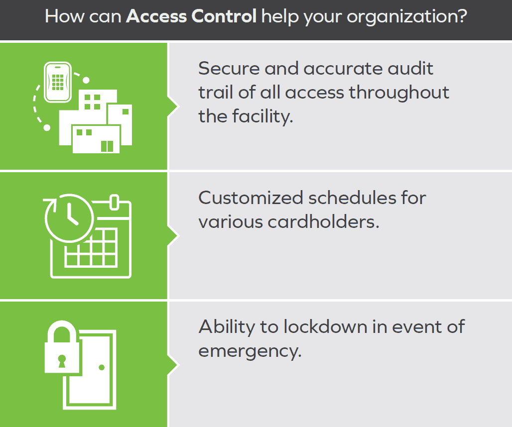 Access Control Benefits
