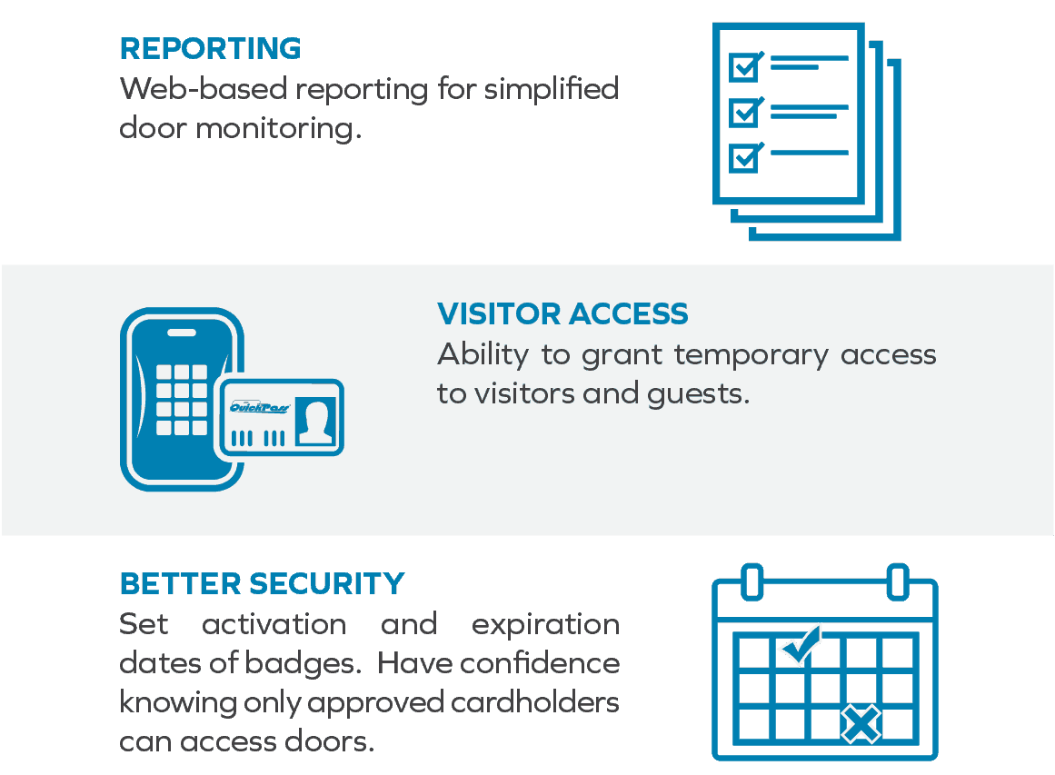 Visitor Access Benefits
